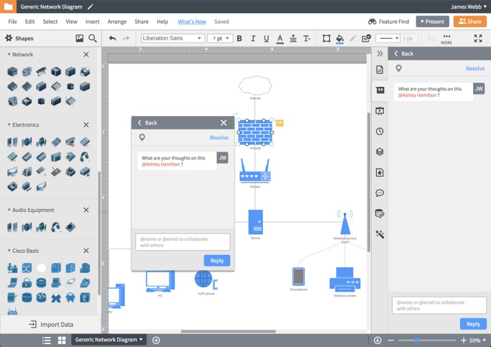 medium resolution of collaborative network diagram software