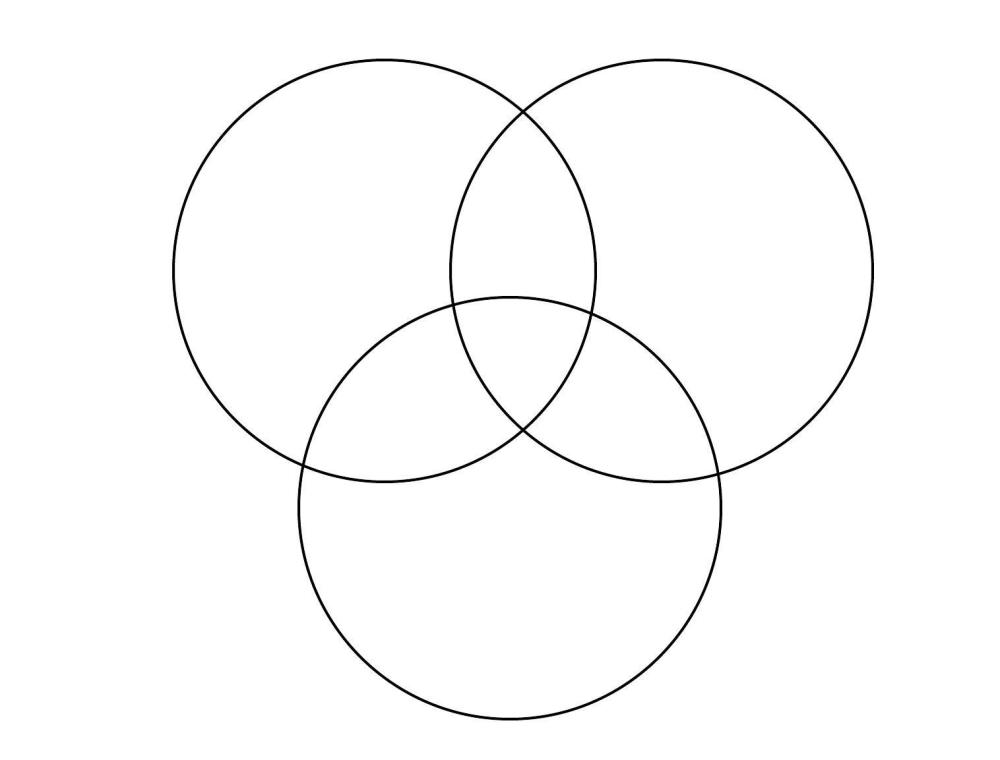 medium resolution of printable venn diagram