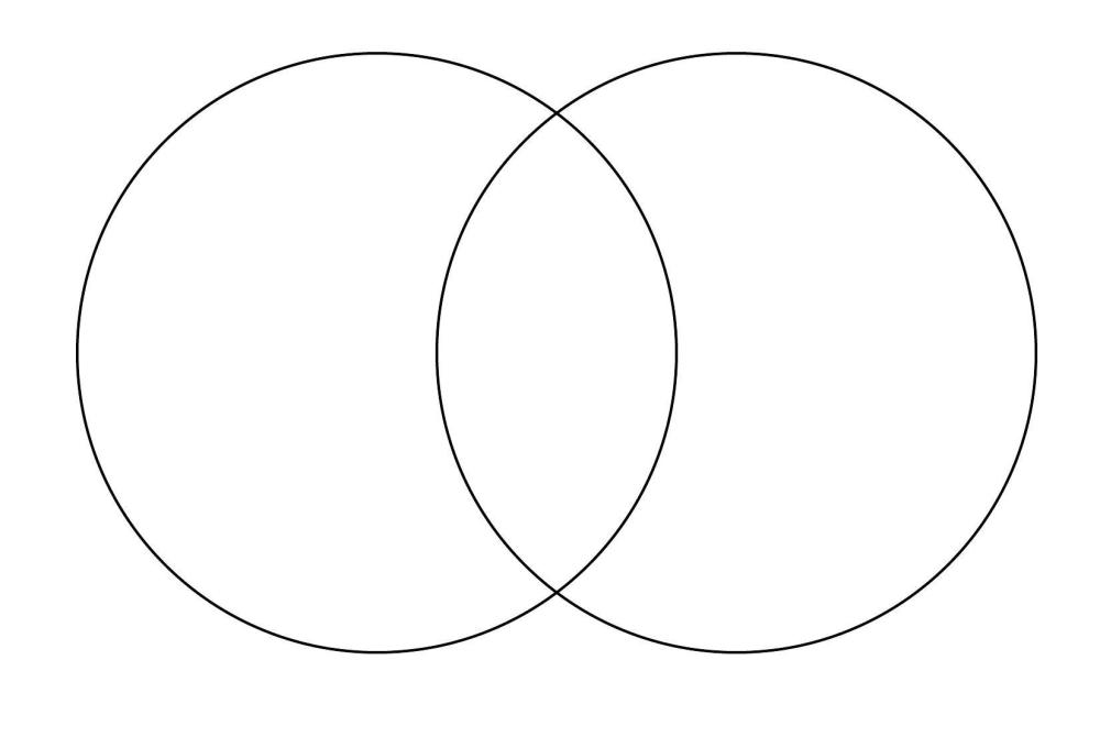 medium resolution of venn diagram template