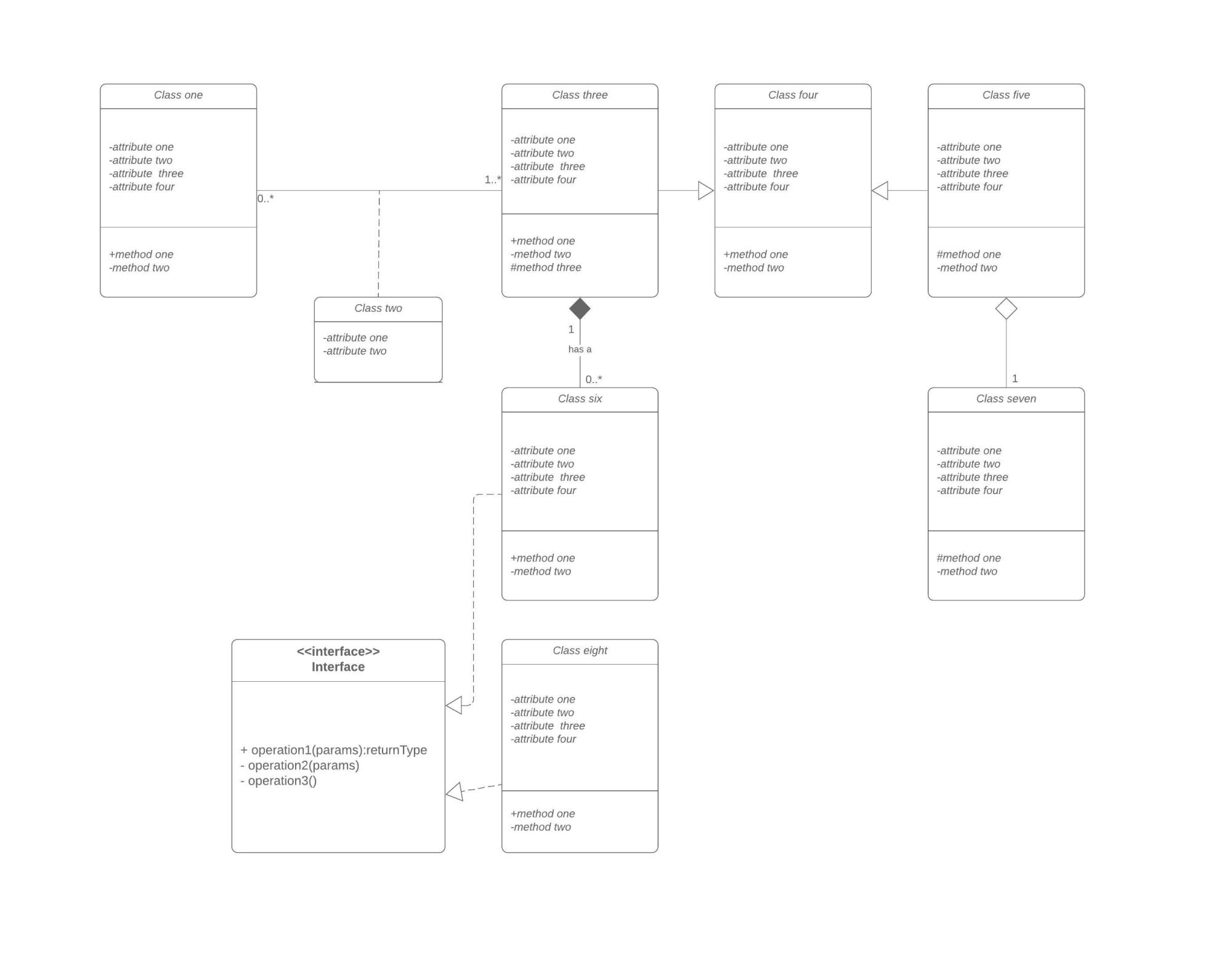 hight resolution of uml class diagram