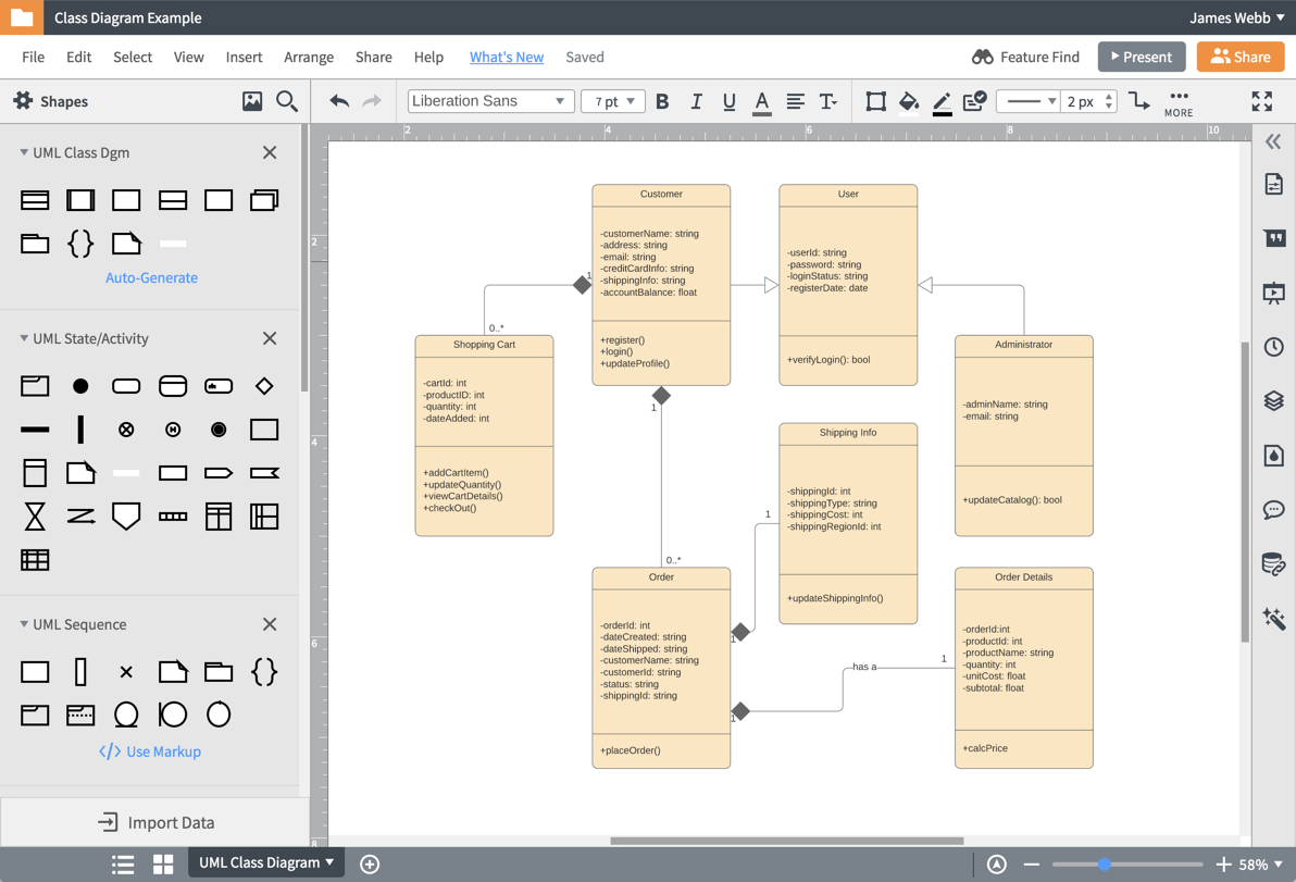 hight resolution of uml diagrams for developers