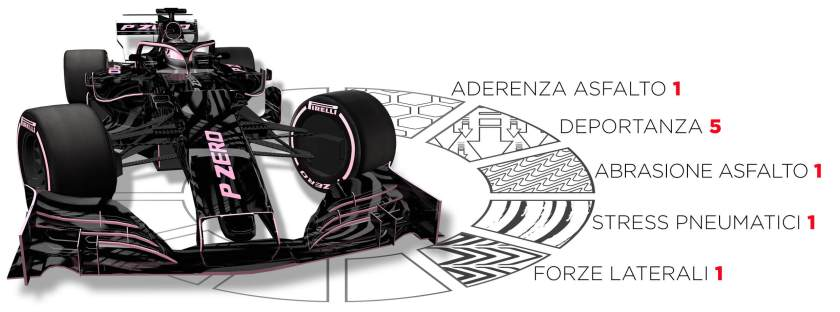 Anteprima Pirelli GP Monaco 2018
