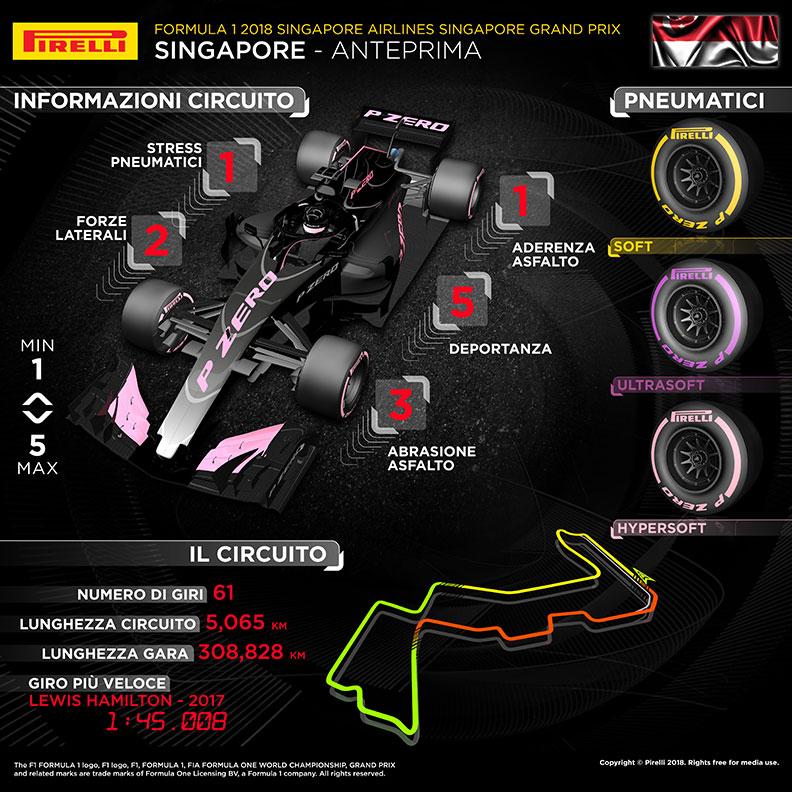 Pirelli GP Singapore 2018