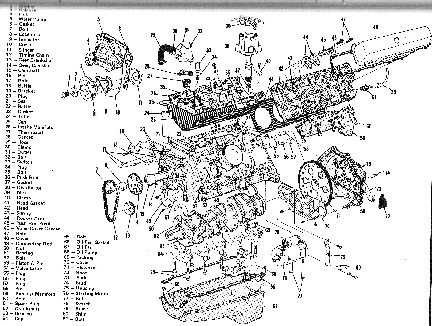 medium resolution of ford 360 engine diagram