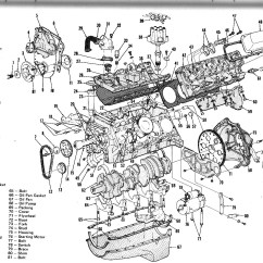 2005 Ford Mustang Engine Diagram Squirrel Organs How Can Get Full Diagrams Grabcad Questions