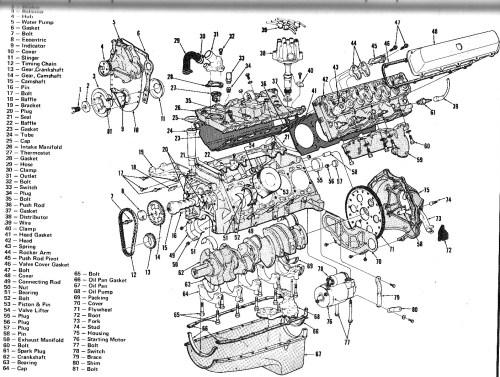 small resolution of oldsmobile bravada parts manual jpg 1406x1061 2002 oldsmobile bravada parts manual