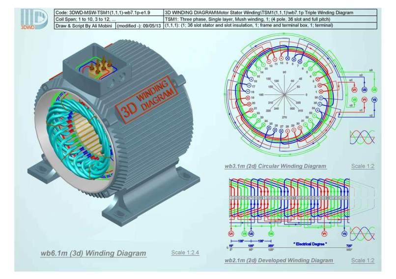 3 Phase 36 Slot Motor Winding Diagram