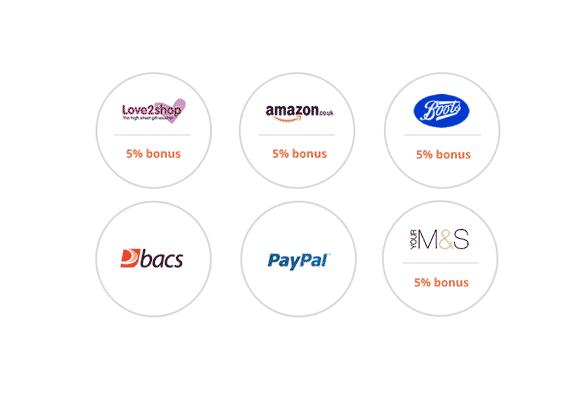 TopCashback Official Site: UK's Highest Paying Cashback Site