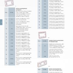 Hpm 770 Wiring Diagram Double Light Switch Australia General Installation Accessories