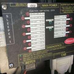 Peterbilt Fuse Panel Diagram 2001 Pt Cruiser Radio Wiring Box Light Great Installation Of 2003 387 For Sale Spencer Ia 1609170002 Rh Mylittlesalesman Com 379