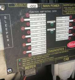 peterbilt 387 fuse panel diagram wiring diagram expert peterbilt 387 fuse box wiring diagram [ 1024 x 768 Pixel ]