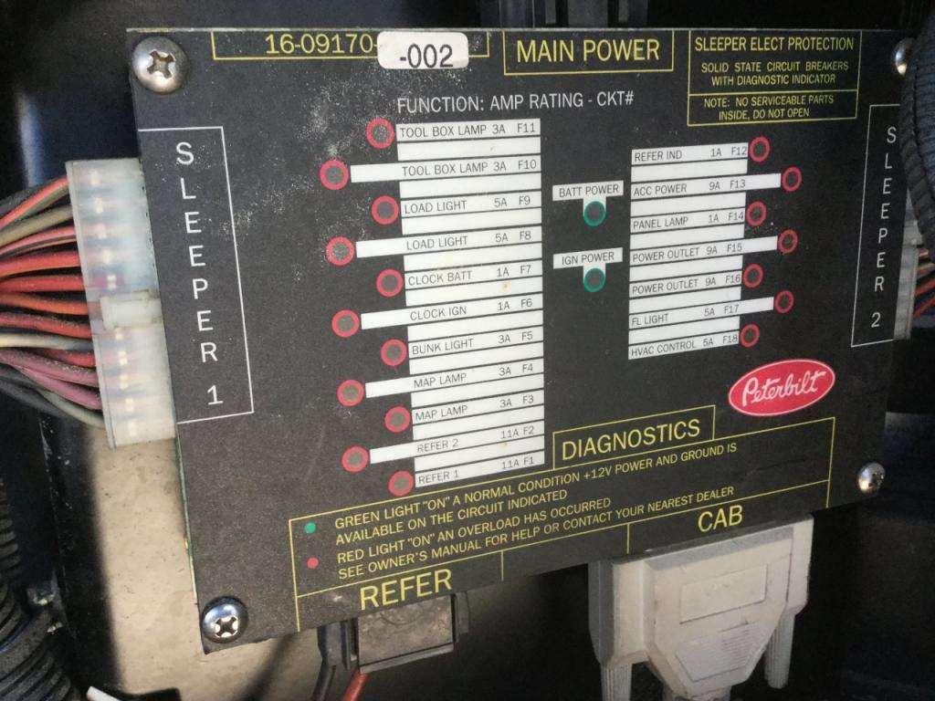 peterbilt fuse panel diagram 2004 honda civic engine box light great installation of wiring 2003 387 for sale spencer ia 1609170002 rh mylittlesalesman com 379
