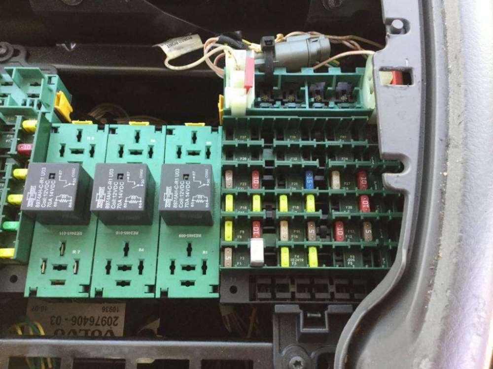 medium resolution of 1999 volvo vnl fuse box wiring diagram third level volvo truck fuse box diagram 2006 volvo