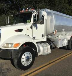 2012 peterbilt 348 tandem axle gasoline fuel truck paccar px 8 350hp automatic for sale 186 055 miles healdsburg ca e 15645 mylittlesalesman  [ 1024 x 768 Pixel ]