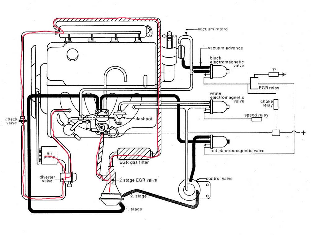 X5 Fuse Box Diagram