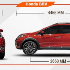 Grand New Veloz Vs Brv Mesin 1.5 Know 2016 Honda Price And Launch Date Before It Enters The Dimensions