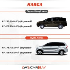 Grand New Kijang Innova All Alphard 2018 Toyota 2016 Vs Avanza 2015 Pertarungan Harga Price