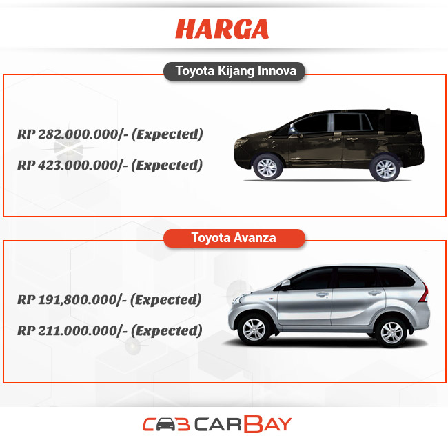 harga toyota grand new avanza 2016 warna interior kijang innova vs 2015 pertarungan price