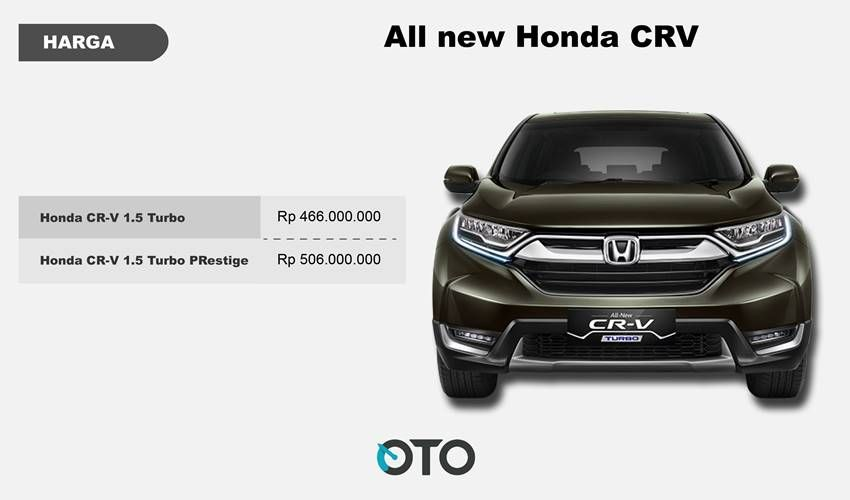 all new kijang innova vs crv toyota yaris trd rear sway bar honda cr v atau hyundai santa fe oto harga 2017