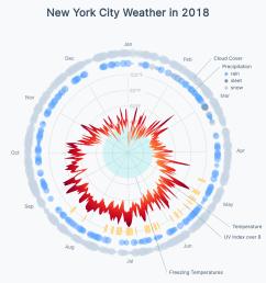 radar weather chart [ 1430 x 1361 Pixel ]