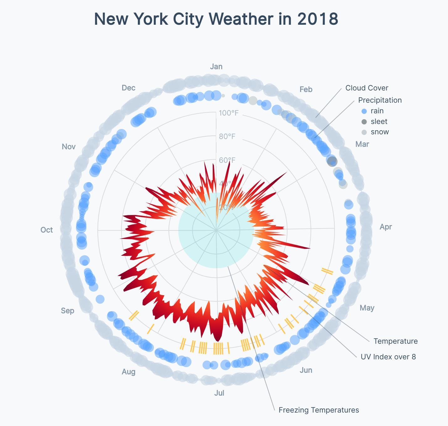 hight resolution of radar weather chart