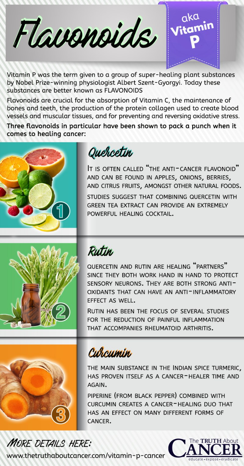 how to get enough vitamin c from food