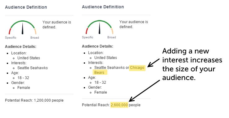 facebook-interest-targeting
