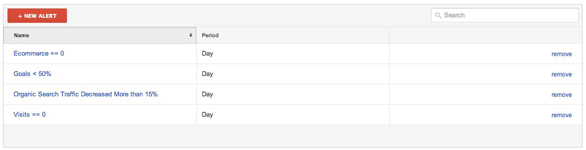 Google_Analytics_2014-06-17_14-32-29.png