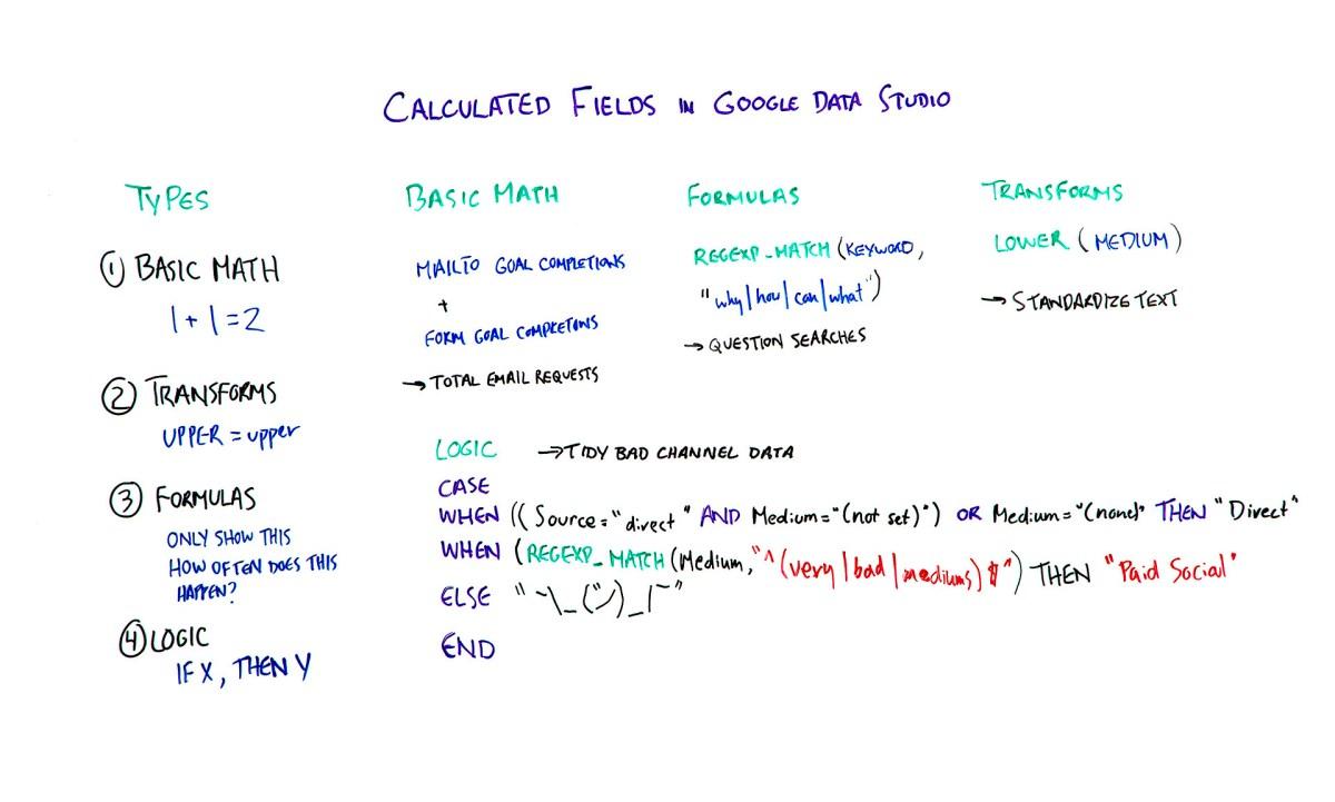 Calculated Fields in Google Data Studio