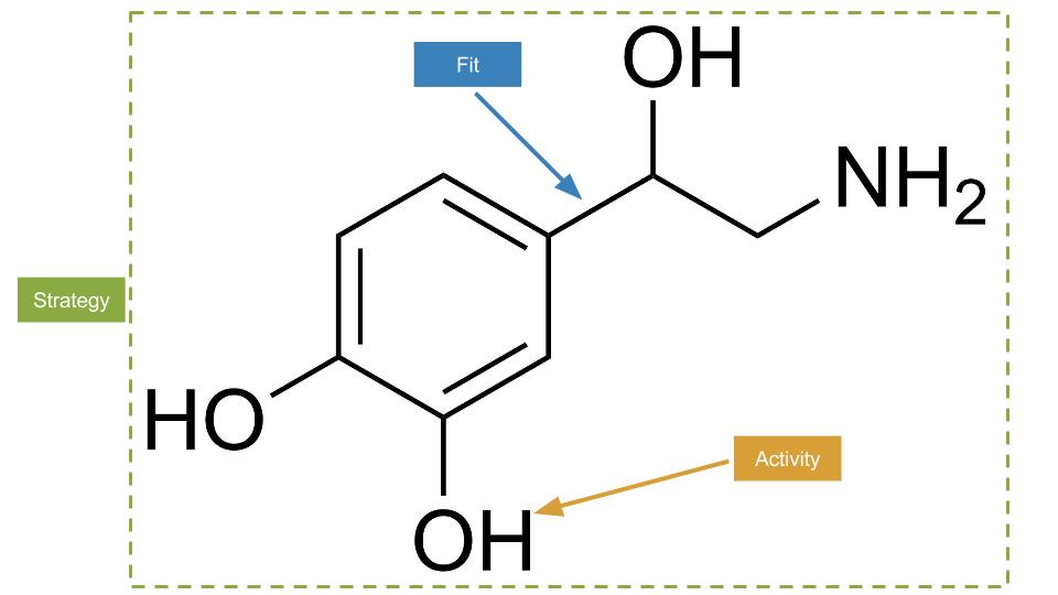 Chemical bonds.png