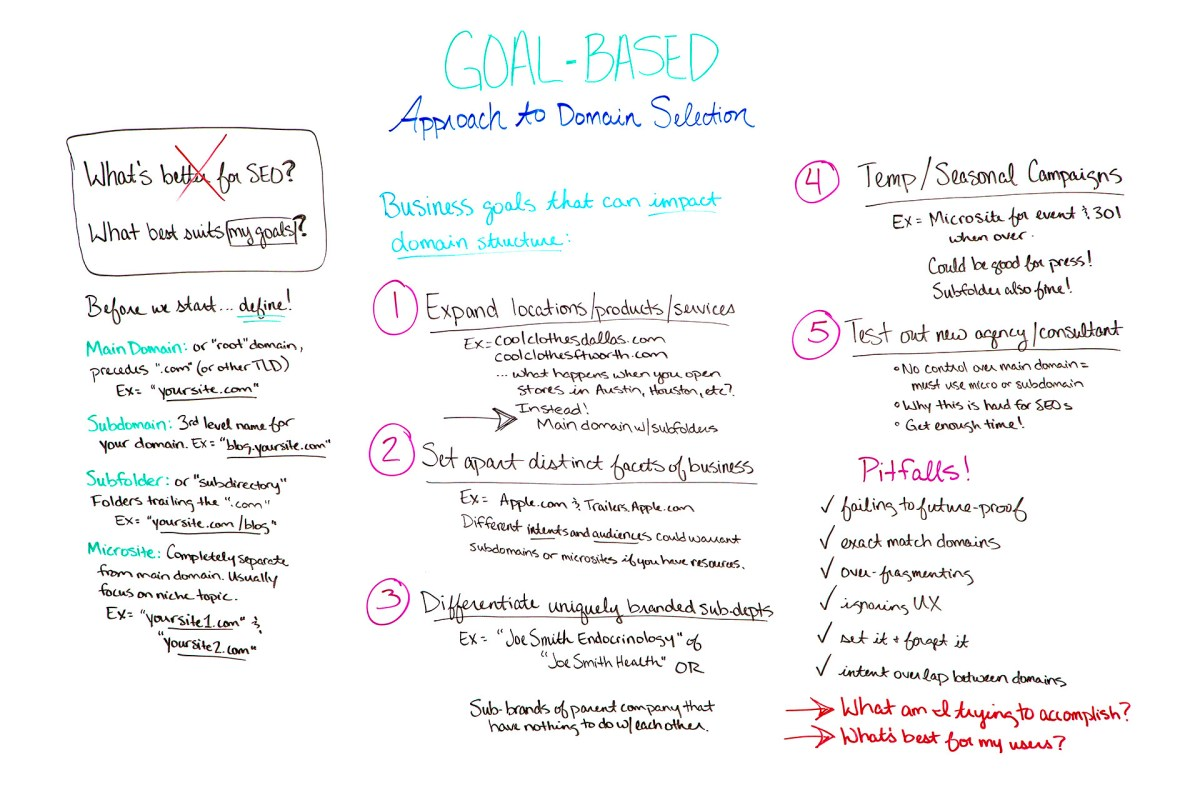Goal-based Approach to Domain Selection
