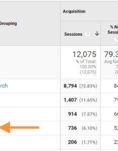 What is direct traffic also the complete guide to in google analytics moz rh