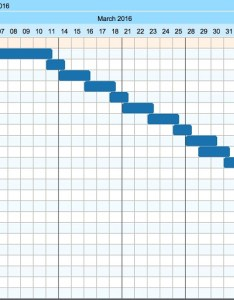 Trello gantt image  also how  why to build  basic chart for almost any project moz rh