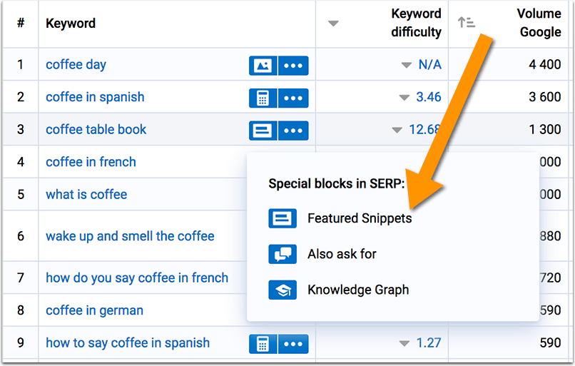 Serpstat featured snippet