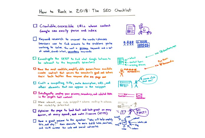 How to Rank in 2018: An SEO Checklist