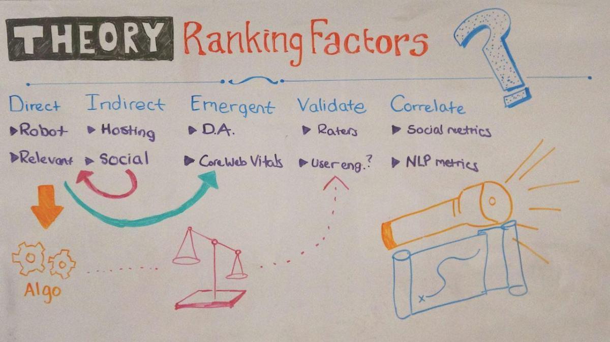 Agency tactics