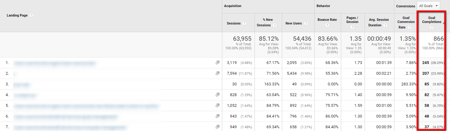 Conversion goal completion in Google Analytics