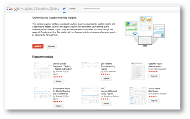 Google Analytics Gallery