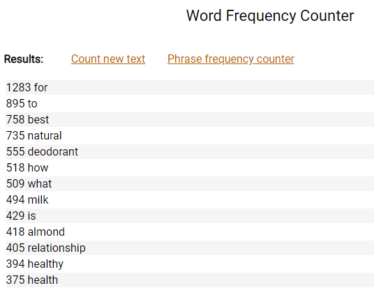 List of keywords and how frequently they occur
