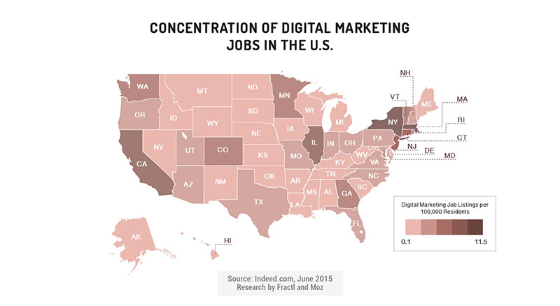 concentration of digital marketing jobs