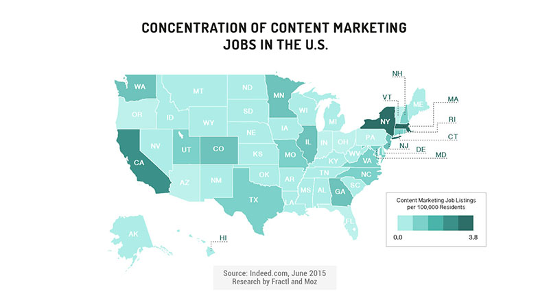 content marketing job concentration