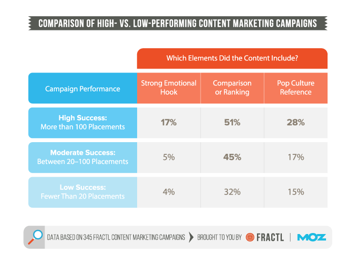Content Marketing Campaigns-02.png