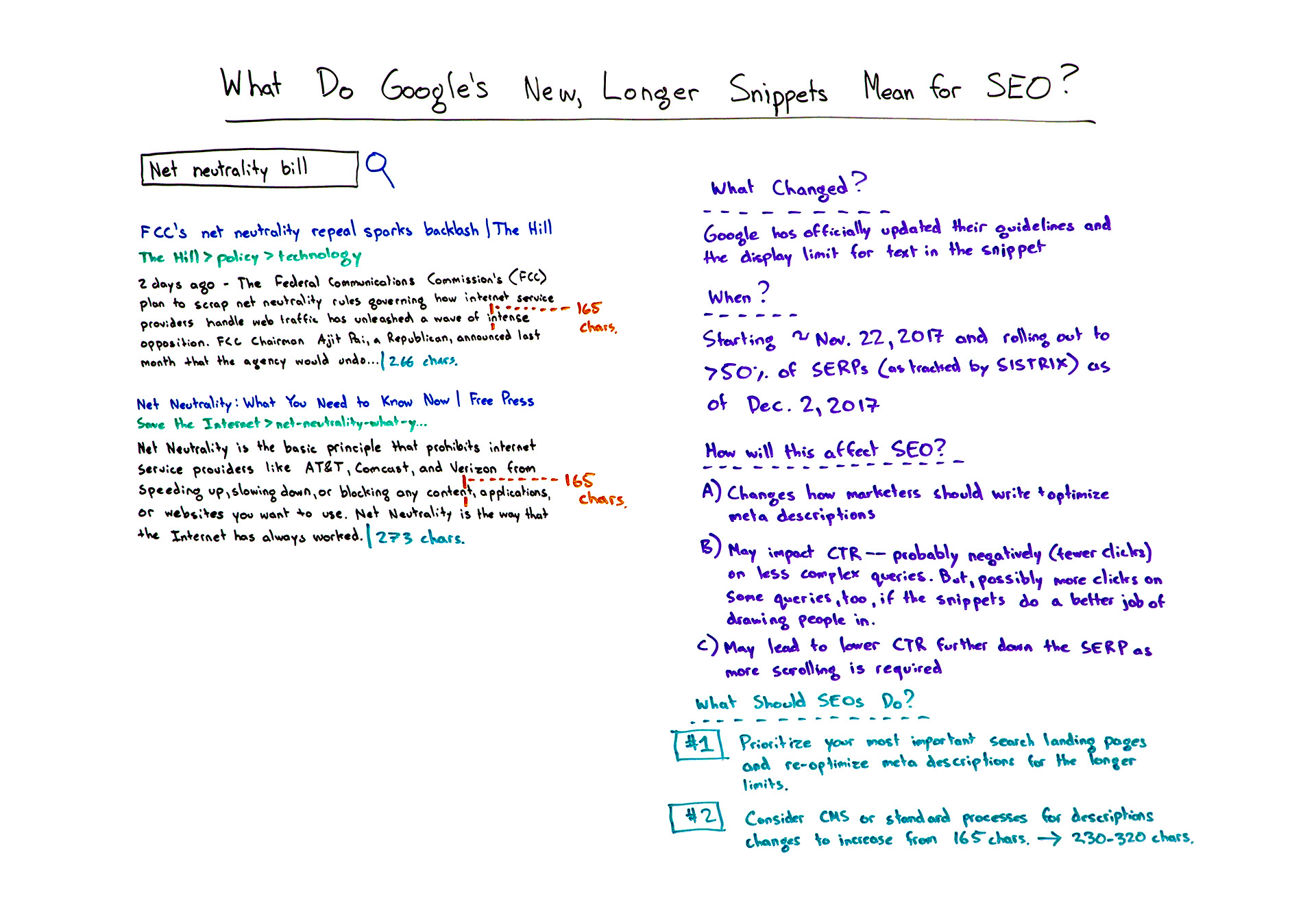 What do Google's now, longer snippets mean for SEO?