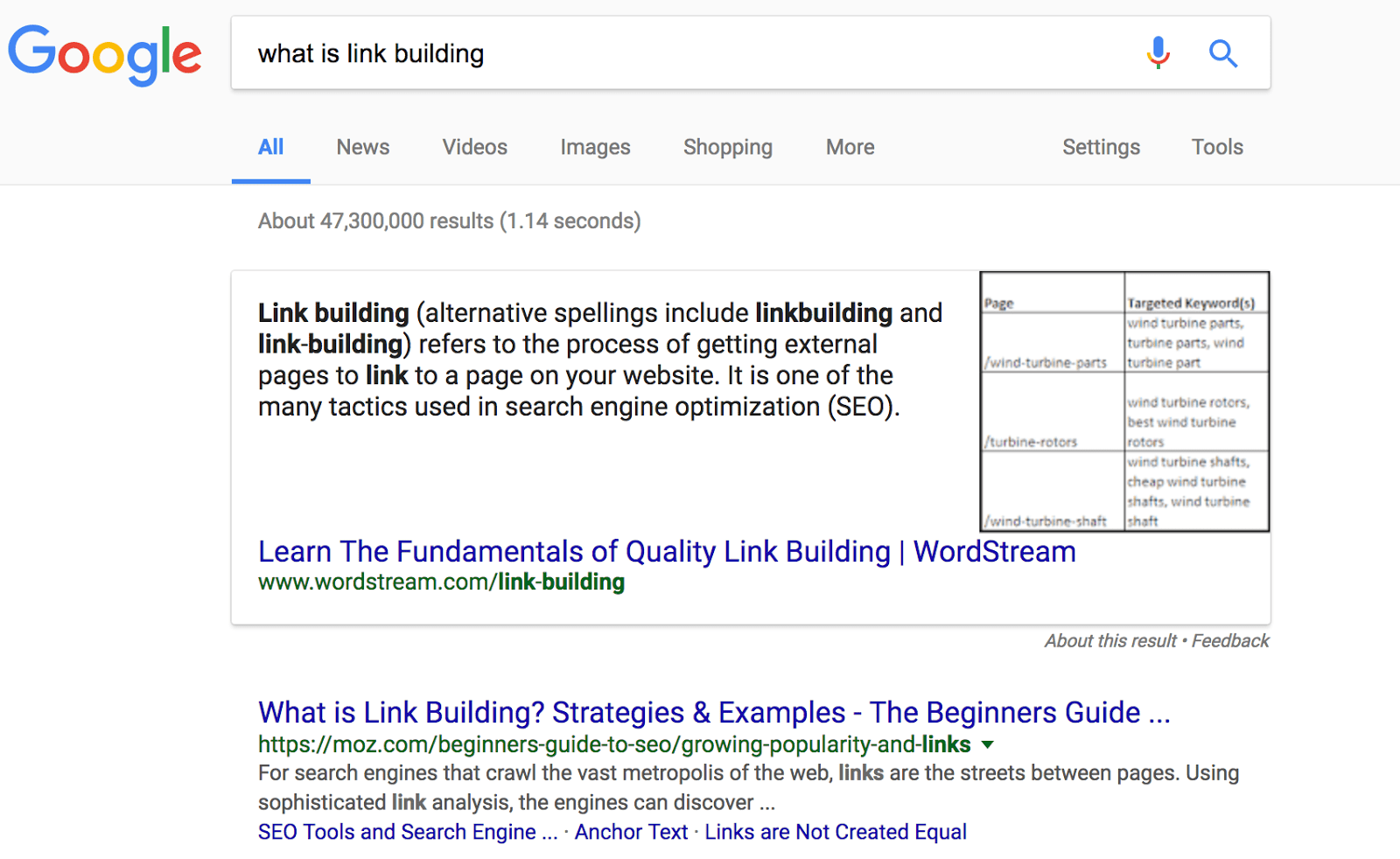 "Screenshot: SERP & snippet for ""what is link building"""