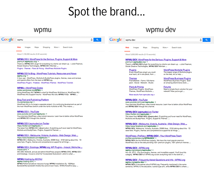 Somebody's got the SEO right for one of these grabs...