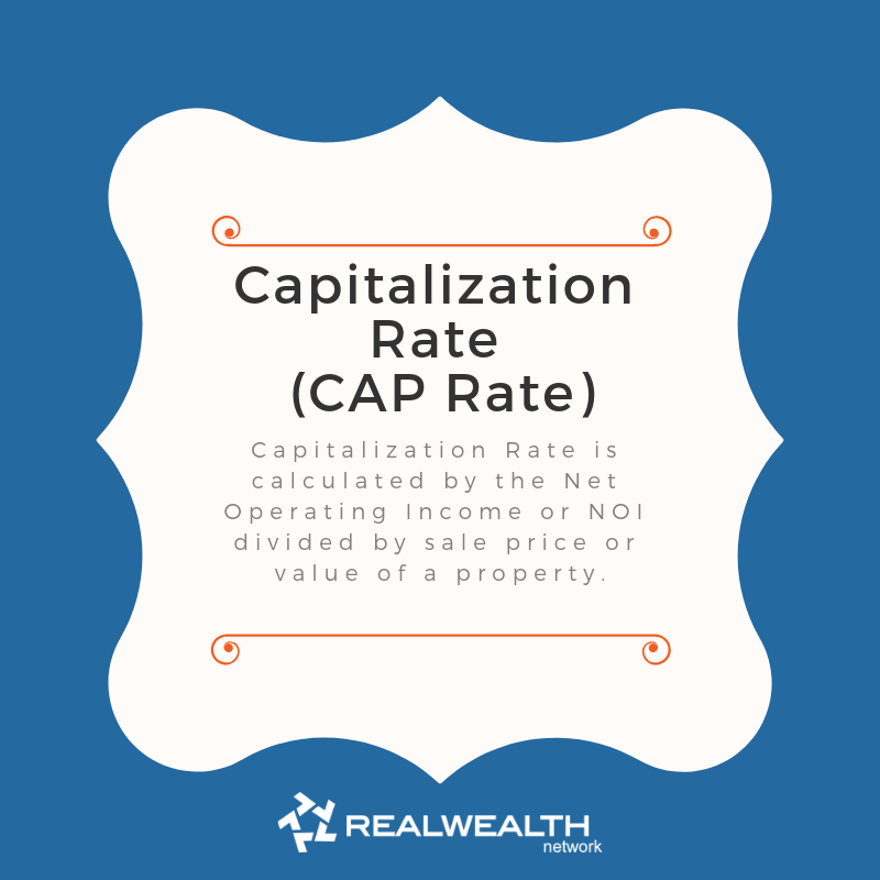 Definition of Capitalization Rate image