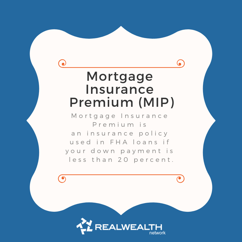 Definition of Mortgage Insurance premium image