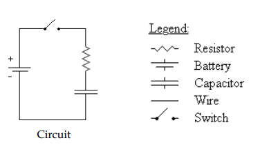 how to draw a circuit diagram 2005 big dog bulldog wiring solved similar the one shown b image for below decide on