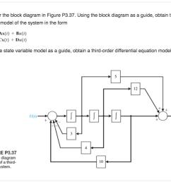 consider the block diagram in figure p3 37 using the block diagram as a [ 1024 x 806 Pixel ]