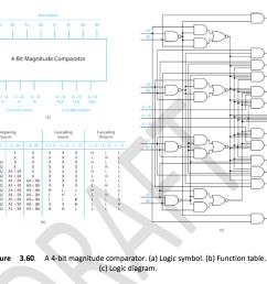 data inputs a3 ba2 b2 1 1 4 bit magnitude comparator a  [ 1024 x 804 Pixel ]